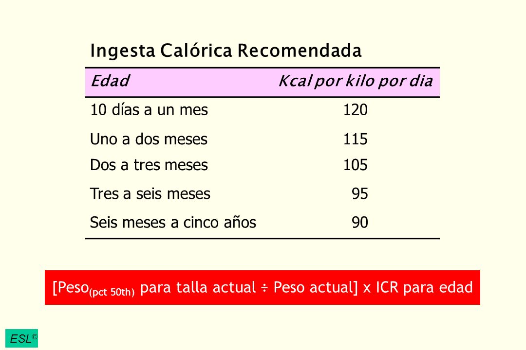 [Peso(pct 50th) para talla actual ÷ Peso actual] x ICR para edad